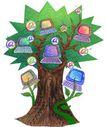 创新资讯0034,创新资讯,未来科技,果树 树木笔记本