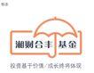 湘财合丰基金-001,金融,中国品牌年鉴2004,湘财 基金 价值