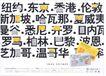 金融保险0047,金融保险,中国广告作品年鉴2006,纽约 东京 香港