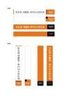 韩国现代电子0014,韩国现代电子,整套VI矢量素材,