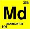 化学记号0052,化学记号,军事科学,