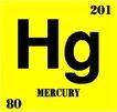 化学记号0053,化学记号,军事科学,