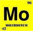 化学记号0054,化学记号,军事科学,
