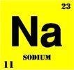 化学记号0084,化学记号,军事科学,
