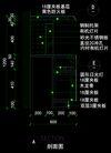 电器类道具0079,电器类道具,大型商场,