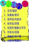 影碟书店0012,影碟书店,平面矢量海报模板,非主流 黄皮纸 破边
