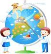 儿童校园生活0002,儿童校园生活,人物,交通 运输 教导