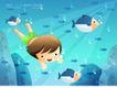 儿童生活0026,儿童生活,人物,小鱼 游动 游泳