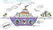 时尚简笔插画0139,时尚简笔插画,人物,船只 航行 大海