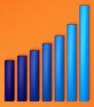 统计图形0102,统计图形,金融,背景色 黄颜色